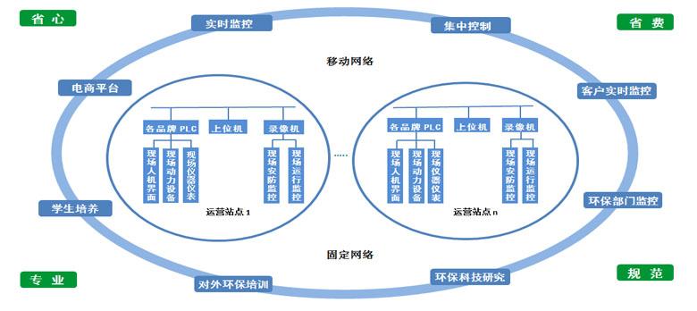 yunying_demo1.jpg